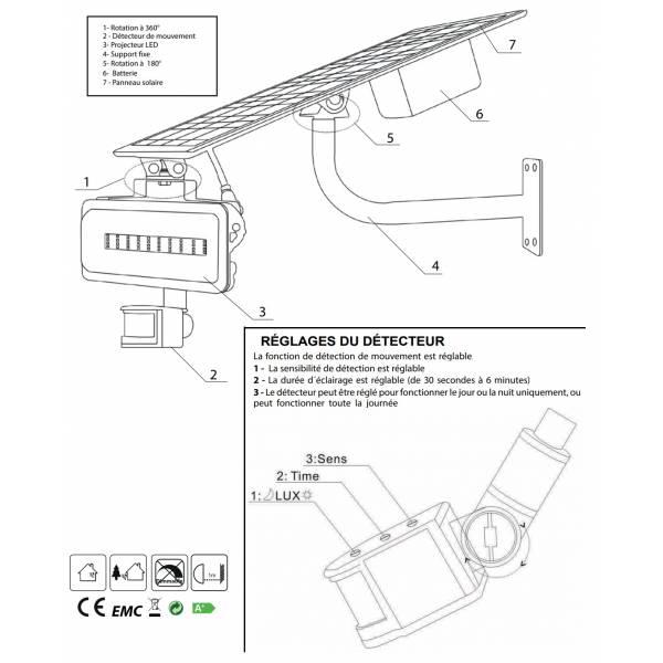 Projecteur détecteur de mouvement solaire 20W LED blanc naturel IP65 professionnel étanche